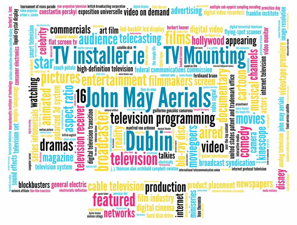 tv installer word cloud